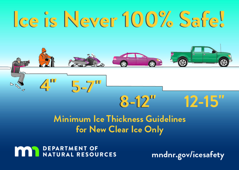 minimum ice thickness guidelines