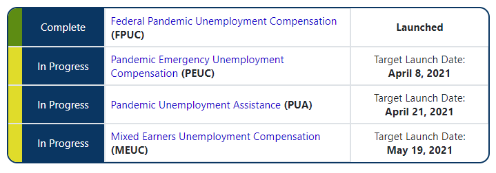 launch dates for the latest round of benefits under four pandemic unemployment programs
