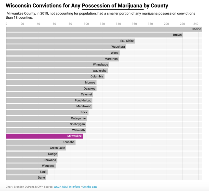 Wisconsin convictions for any possession of marijuana by county